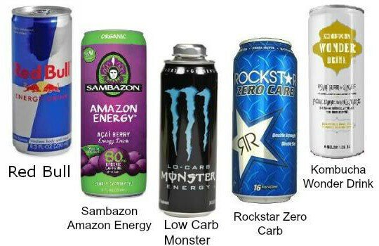 related literature about energy drinks Taurine is an ingredient in some so‐called energy drinks, which also contain caffeine, carbohydrate and b vitamins  no symptoms that could be related to the .