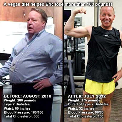 Do you lose weight from stress