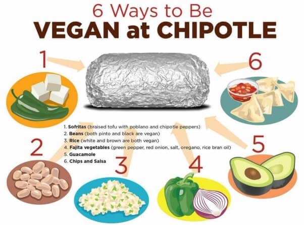 Vegan Chipotle