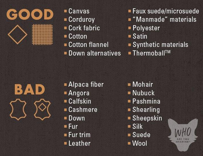 materials symbols